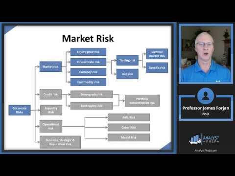 The Building Blocks of Risk Management (FRM Part 1 2021 – Book ...