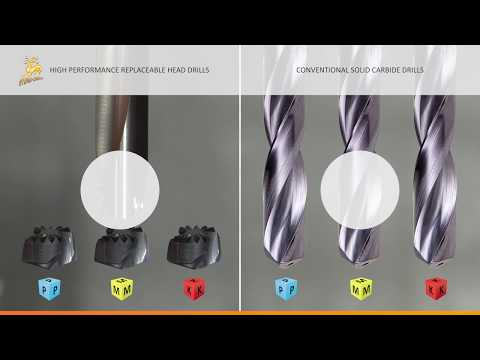 Hydra Solid Carbide Replaceable Head Drills
