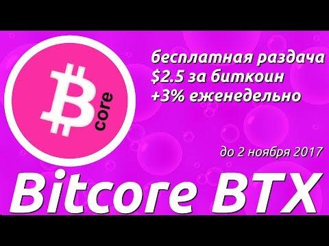 Оборудование для биткоинов цена