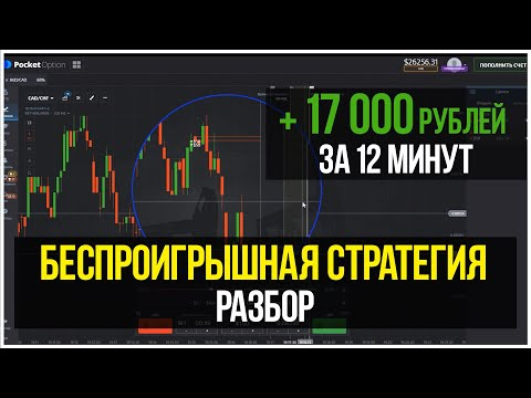 Бинарные опционы range high low