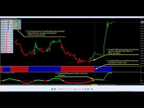 Курс доллара на forex online