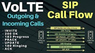 volte call flow - SIP Call Flow - IMS Call procedure