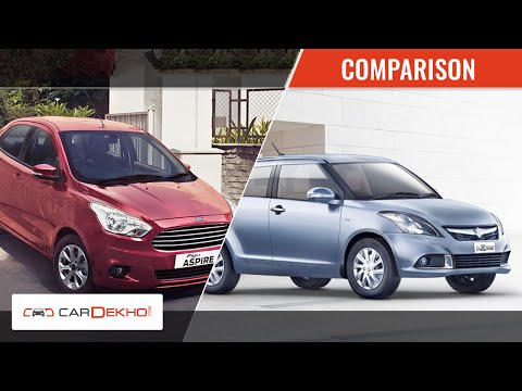 2015 Ford Figo Aspire Vs Maruti Suzuki Swift Dzire | First Impressions | CarDekho.com