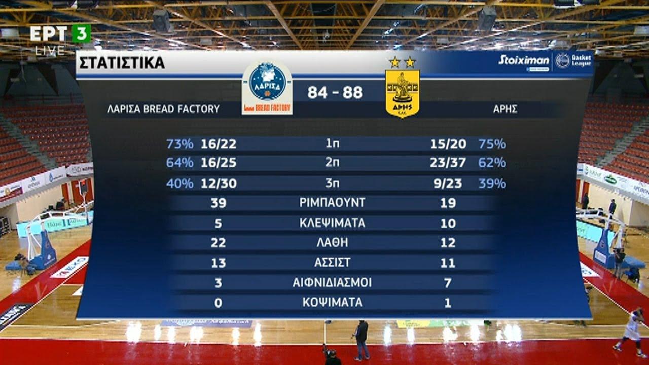 Basket League: Λάρισα – Άρης 84 – 88 | HIGHLIGHTS | 16/12/2020 | ΕΡΤ