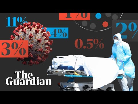 Why coronavirus death rates are so different