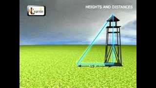 Heights And Distances With Examples | Trigonometry | Maths | Elearnin