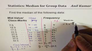 Median from Group data with mid value and frequency