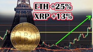 Bitcoin, XRP, Ethereum swing trading bear market. Paris update. XRP Ripple, BTC, ETH.