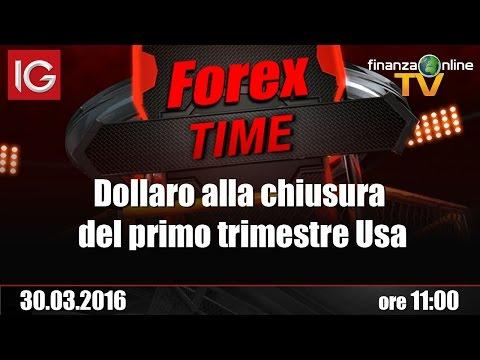 Chiusura mecato forex investing