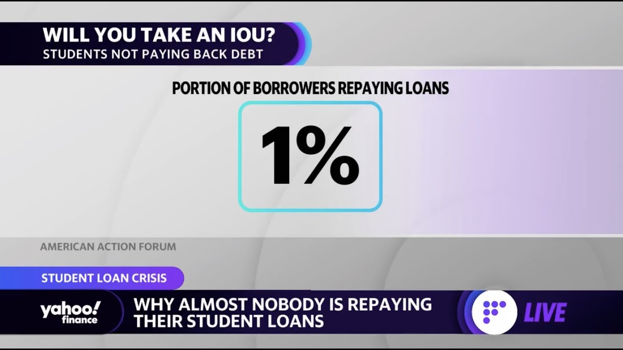 Nearly no one is repaying their trainee loans thumbnail