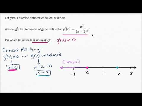 How to find the derivative of a function with a square root in denominator