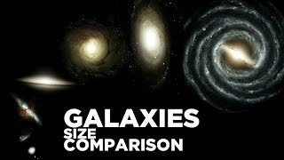 Galaxies Size Comparison