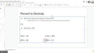 Convert Fractions, Decimals, Percents