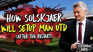 How Solskjær Will Set Up Man Utd When The Premier League Returns