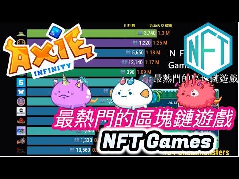 這50款遊戲30天交易額9.5億美金 | 你的朋友都在玩賺錢的區塊鏈遊戲 | 50款最熱門的區塊鏈NFT遊戲