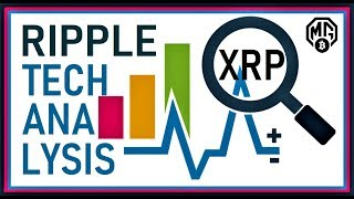 RIPPLE [XRP] 📌Technical Analysis This Week