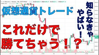 仮想通貨トレードニュース仮想通貨に投資するなら絶対に知っておくべきテクニック公開!!勝ちたい人は絶対見て!