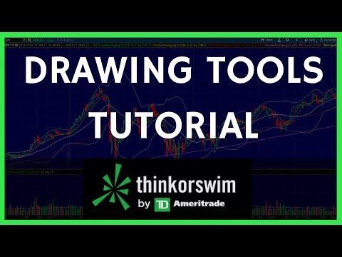 ThinkorSwim Drawing tool shortcut - смотреть онлайн на Hah Life