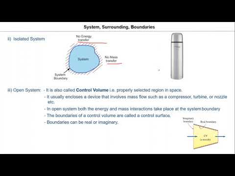 Engineering Thermodynamics GATE/IES/All Exams: Chp-1 Concept-2 System, Surrounding & Boundary