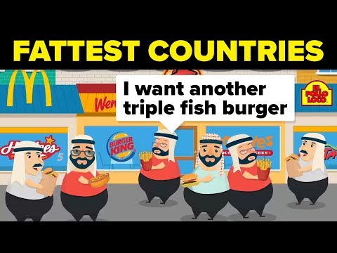 What Are The Fattest Countries In The World?