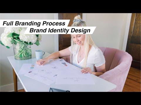 , title : 'Full Branding Process Start To Finish as a Brand Identity Designer