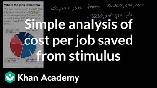 Simple Analysis of Cost per Job Saved from Stimulus