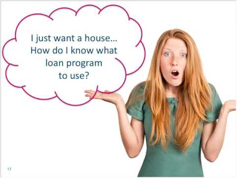 The Fundamentals of the Mortgage Process | MGIC Training ...
