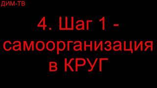 99  ЖИТЬ ИЛИ НЕ ЖИТЬ  Вся власть   народу! Политика России  Экономика России  Самоуправление на Руси