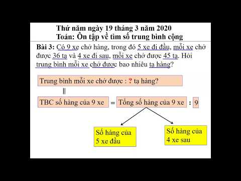 Toán 4:Ôn tập về số trung bình cộng-GV Đỗ Thị Hoài-TH Bách Thuận