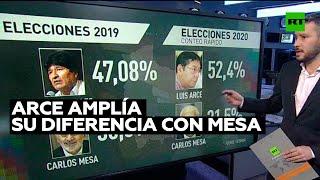 EL TRIUNFO DEL PUEBLO BOLIVIANO SOBRE LA DERECHA GOLPISTA