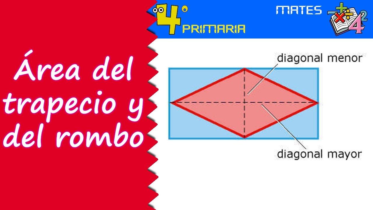 Matemáticas. 4º Primaria. Tema 8. Área del trapecio y del rombo