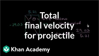 Total Final Velocity for Projectile