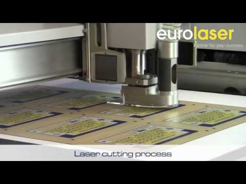 Membrane switches | Laser cutting