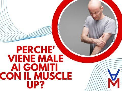 Il trattamento dei muscoli della schiena lesioni