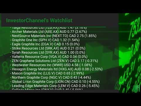 InvestorChannel's Graphite Watchlist Update for Friday, June 18, 2021, 16:05 EST