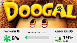 """My """"contributions"""" to the WORST REVIEWED Animated Movie of ALL TIME"""