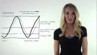 Low GI Diet Plan Explained - Is The Low Glycemic Diet For You?