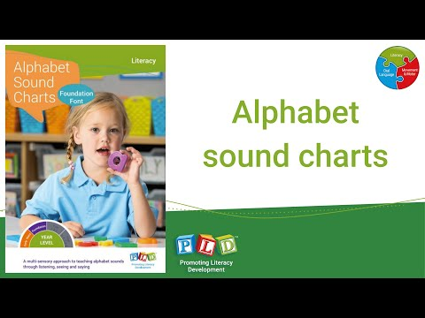 Alphabet sound charts - Foundation Font