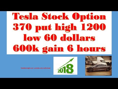 Tesla Options 10k to 1 million in 6 hours short squeeze?  2018 (369)