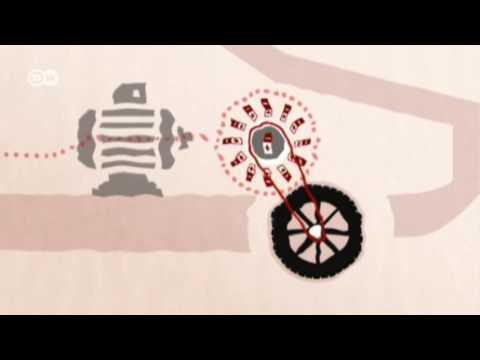 ¿Cómo funciona un auto eléctrico?   Hecho en Alemania