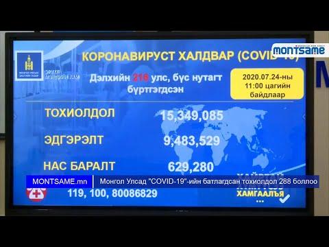 """Монгол Улсад """"COVID-19""""-ийн батлагдсан тохиолдол 288 боллоо"""