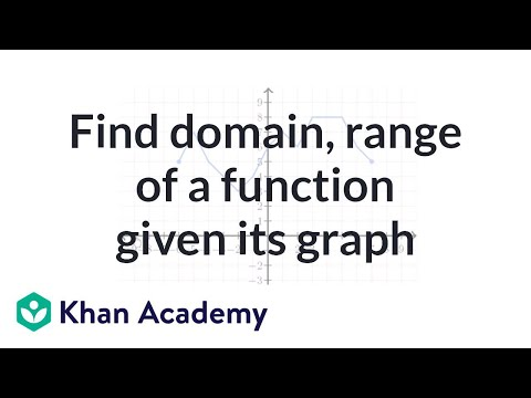 Worked example domain and range from graph (video) Khan Academy