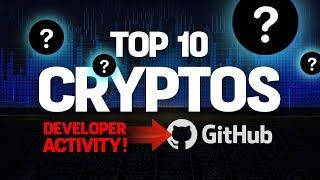 Bitcoin-Preisvorhersage mit Arima-Modell Github