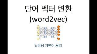 Word2Vec (introduce and tensorflow implementation) - Самые лучшие видео
