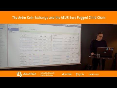 Legnagyobb bitcoin kereskedési helyszín