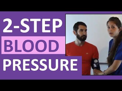 Lhypertension pulmonaire de 1 et 2 degrés