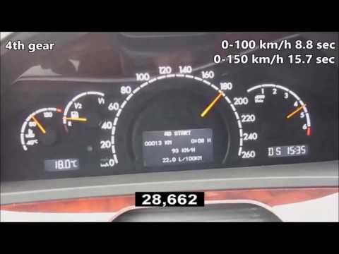Wie das Benzin aus dem Tank vom Toyota awensis zusammenzuziehen