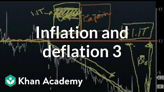 Inflation&Deflation 3: Obama Stimulus Plan