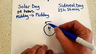 Solar day sidereal day