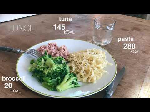 Mâncăruri zilnice pentru pierderea de grăsimi